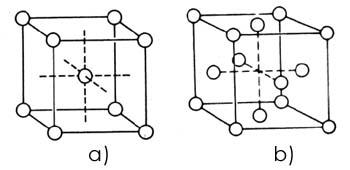 struttura ferro